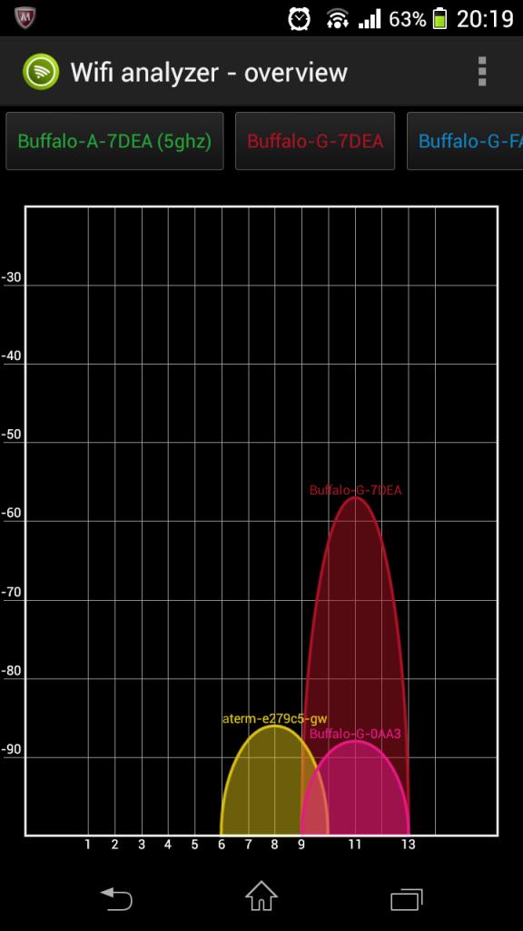 WXR-1900DHP設置画像6