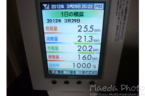 太陽光発電メータ