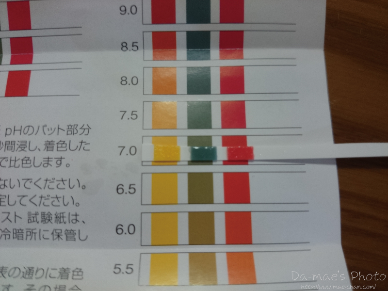 テトラ 試験紙ペーハー(PH)画像1